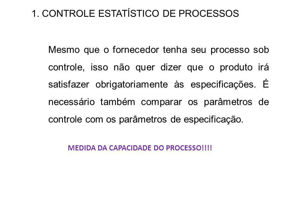 1. CONTROLE ESTATÍSTICO DE PROCESSOS Mesmo que o fornecedor tenha seu processo sob controle, isso não quer dizer que o produto irá satisfazer obrigato