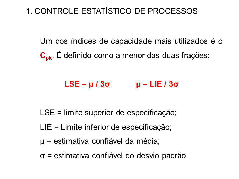 1.CONTROLE ESTATÍSTICO DE PROCESSOS Um dos índices de capacidade mais utilizados é o C pk.