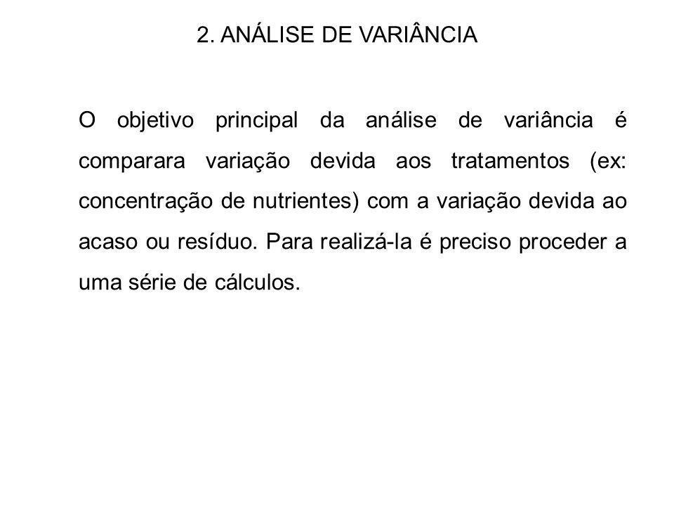 2. ANÁLISE DE VARIÂNCIA O objetivo principal da análise de variância é comparara variação devida aos tratamentos (ex: concentração de nutrientes) com