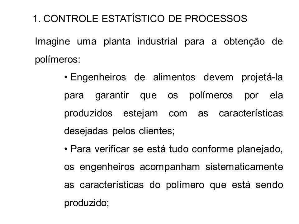 1. CONTROLE ESTATÍSTICO DE PROCESSOS Imagine uma planta industrial para a obtenção de polímeros: Engenheiros de alimentos devem projetá-la para garant
