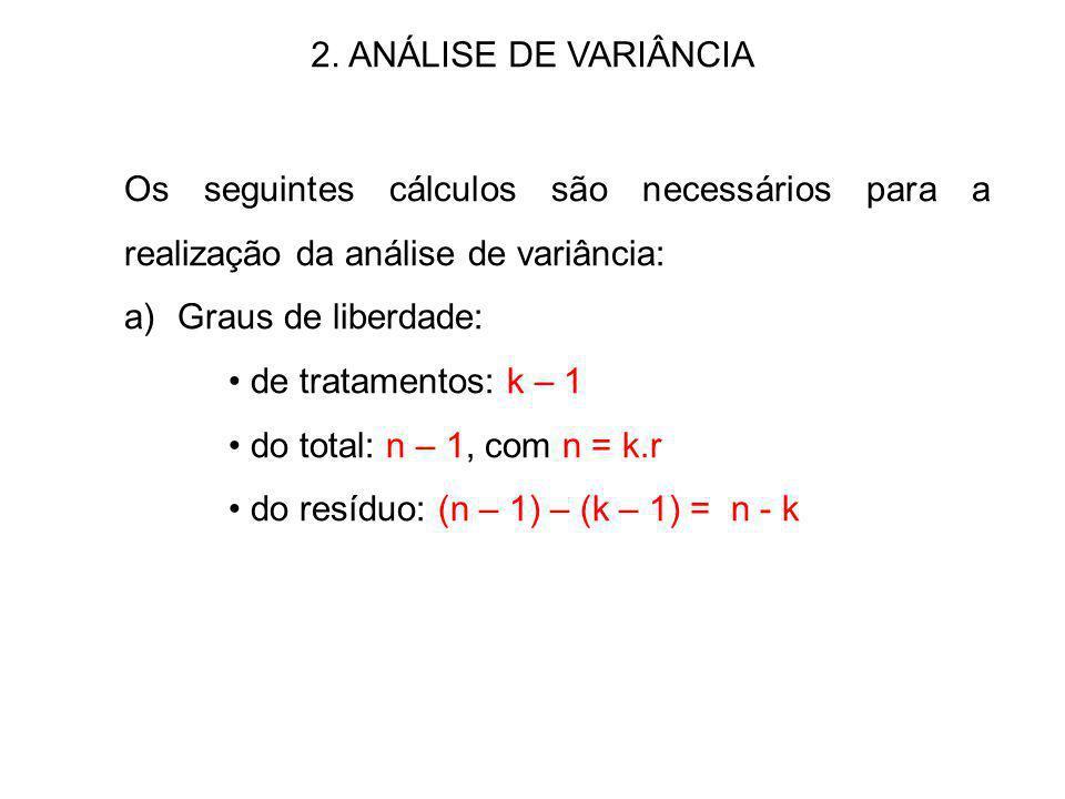 2. ANÁLISE DE VARIÂNCIA Os seguintes cálculos são necessários para a realização da análise de variância: a)Graus de liberdade: de tratamentos: k – 1 d