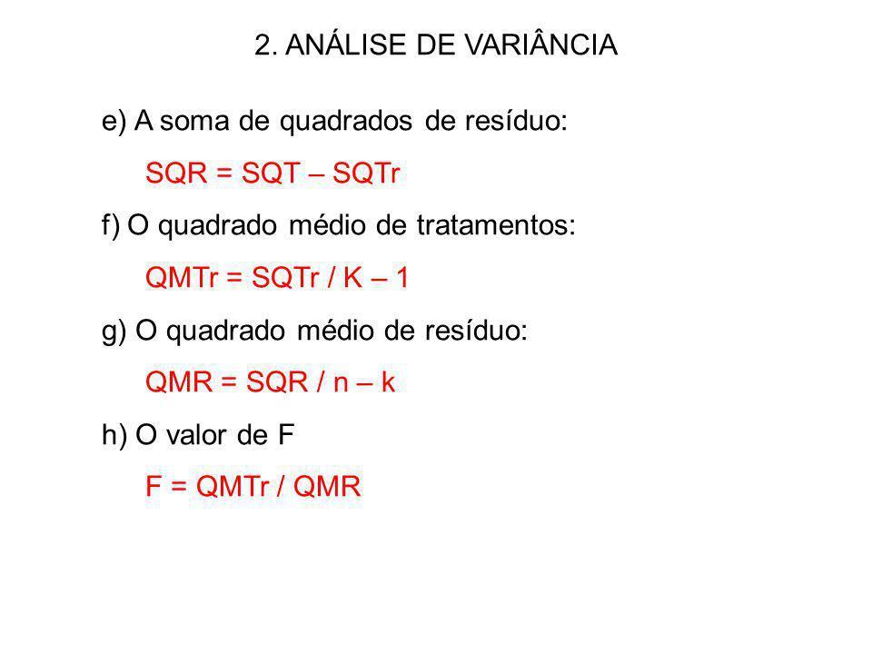 2. ANÁLISE DE VARIÂNCIA e) A soma de quadrados de resíduo: SQR = SQT – SQTr f) O quadrado médio de tratamentos: QMTr = SQTr / K – 1 g) O quadrado médi