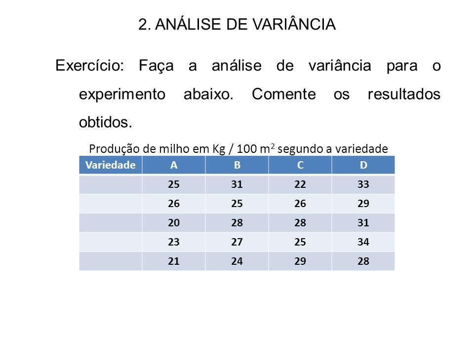 2.ANÁLISE DE VARIÂNCIA Exercício: Faça a análise de variância para o experimento abaixo.