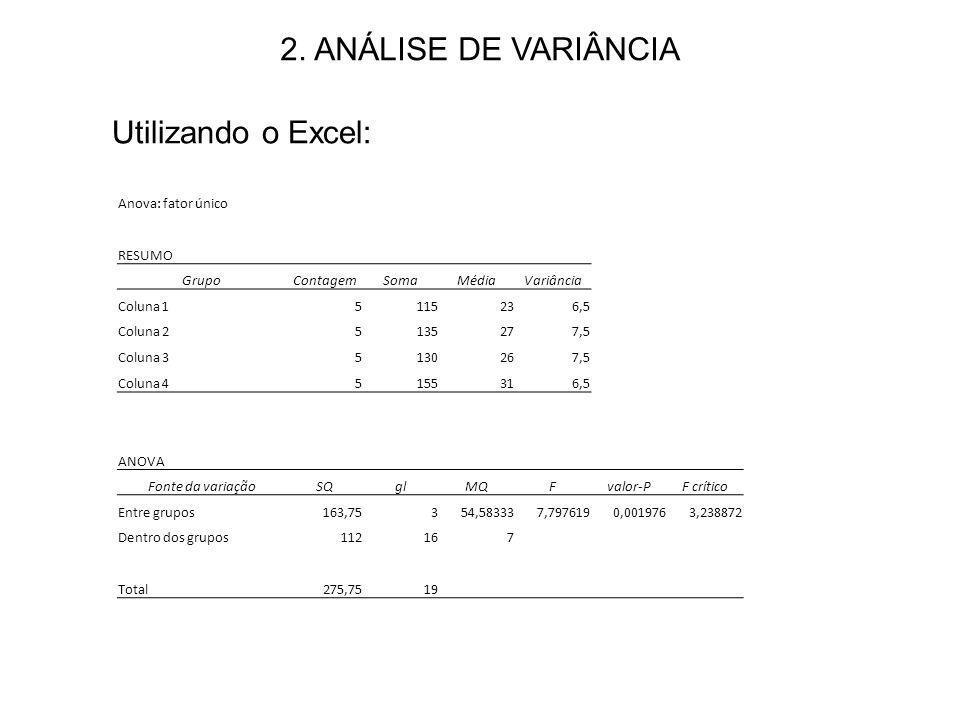 2. ANÁLISE DE VARIÂNCIA Utilizando o Excel: Anova: fator único RESUMO GrupoContagemSomaMédiaVariância Coluna 15115236,5 Coluna 25135277,5 Coluna 35130