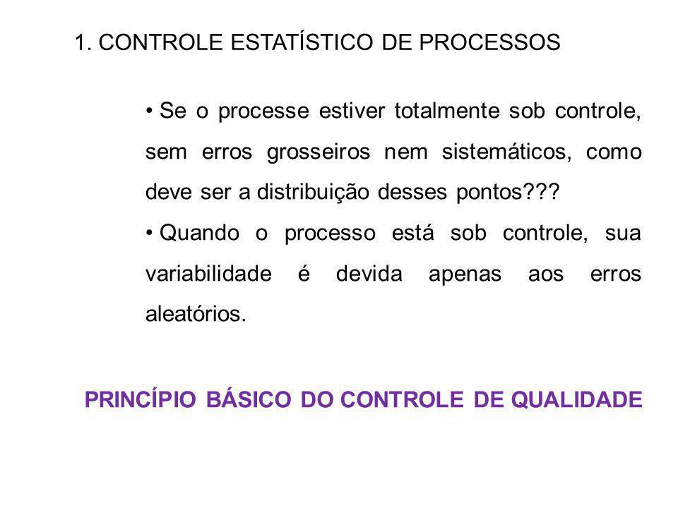 1. CONTROLE ESTATÍSTICO DE PROCESSOS Se o processe estiver totalmente sob controle, sem erros grosseiros nem sistemáticos, como deve ser a distribuiçã