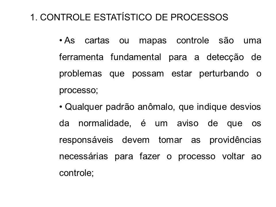 1. CONTROLE ESTATÍSTICO DE PROCESSOS As cartas ou mapas controle são uma ferramenta fundamental para a detecção de problemas que possam estar perturba