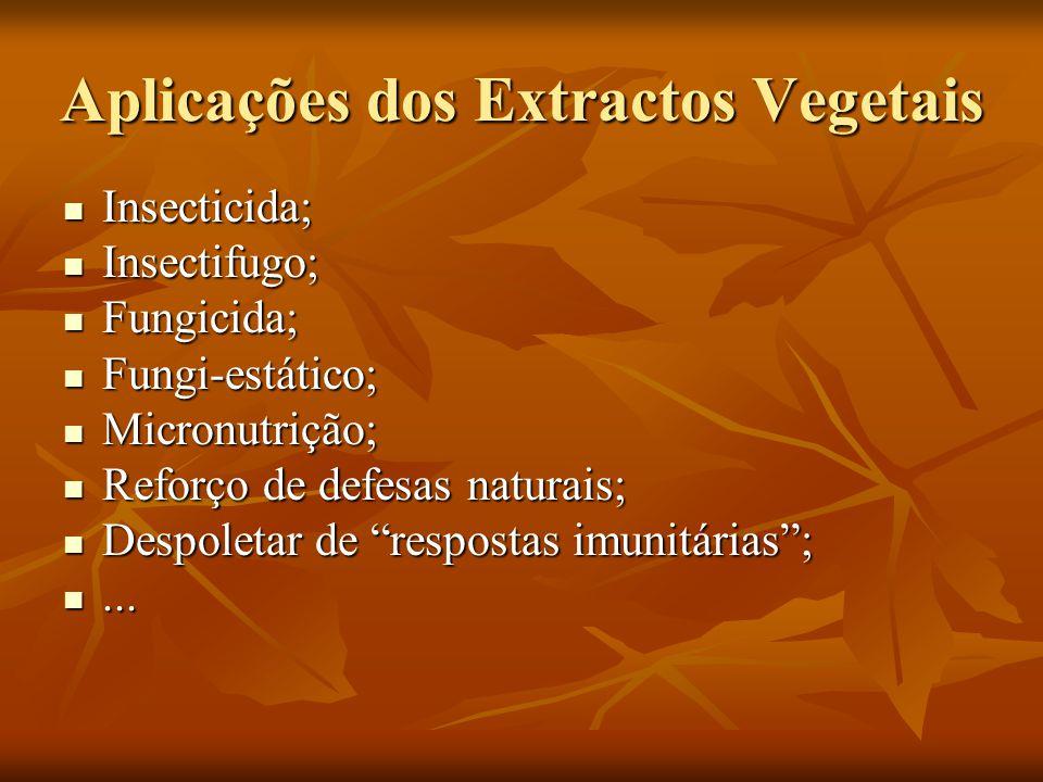 Aplicações dos Extractos Vegetais Insecticida; Insecticida; Insectifugo; Insectifugo; Fungicida; Fungicida; Fungi-estático; Fungi-estático; Micronutri
