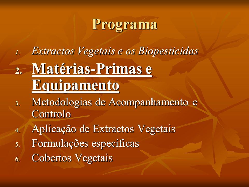 Programa 1. Extractos Vegetais e os Biopesticidas 2. Matérias-Primas e Equipamento 3. Metodologias de Acompanhamento e Controlo 4. Aplicação de Extrac