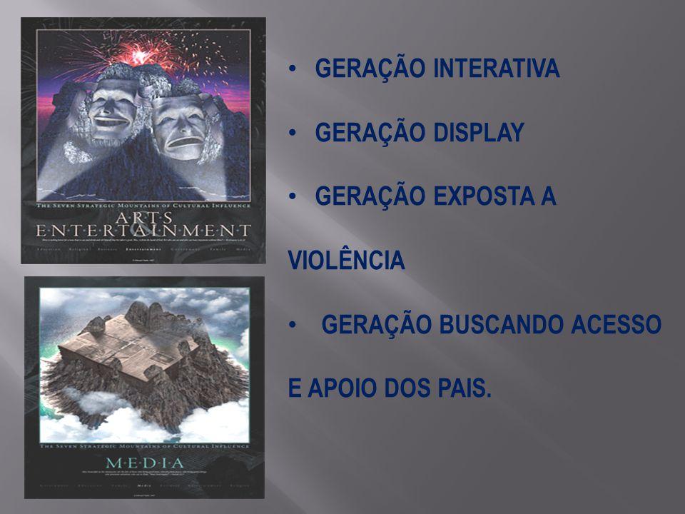 GERAÇÃO INTERATIVA GERAÇÃO DISPLAY GERAÇÃO EXPOSTA A VIOLÊNCIA GERAÇÃO BUSCANDO ACESSO E APOIO DOS PAIS.