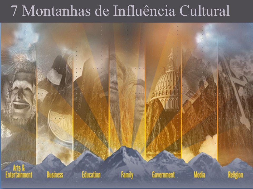7 Montanhas de Influência Cultural