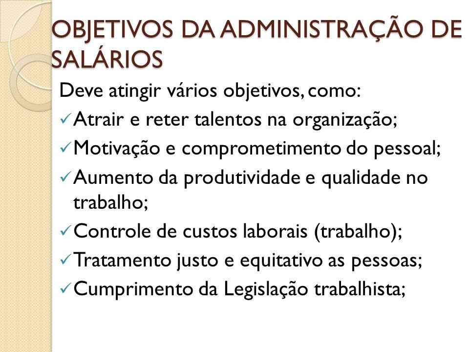 OBJETIVOS DA ADMINISTRAÇÃO DE SALÁRIOS Deve atingir vários objetivos, como: Atrair e reter talentos na organização; Motivação e comprometimento do pessoal; Aumento da produtividade e qualidade no trabalho; Controle de custos laborais (trabalho); Tratamento justo e equitativo as pessoas; Cumprimento da Legislação trabalhista;