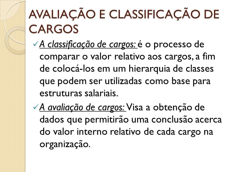 AVALIAÇÃO E CLASSIFICAÇÃO DE CARGOS A classificação de cargos: é o processo de comparar o valor relativo aos cargos, a fim de colocá-los em um hierarquia de classes que podem ser utilizadas como base para estruturas salariais.