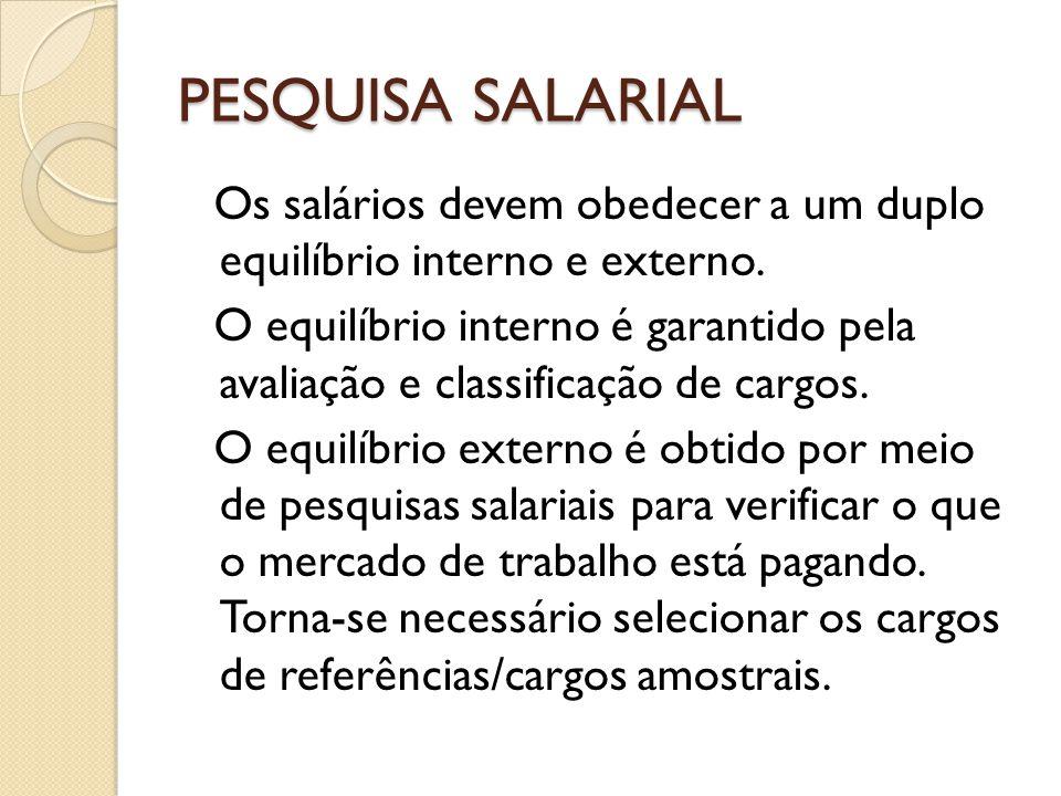 PESQUISA SALARIAL Os salários devem obedecer a um duplo equilíbrio interno e externo. O equilíbrio interno é garantido pela avaliação e classificação