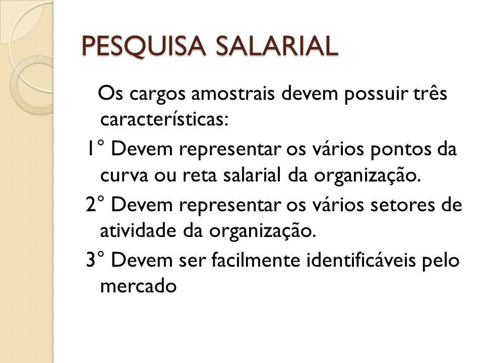 PESQUISA SALARIAL Os cargos amostrais devem possuir três características: 1° Devem representar os vários pontos da curva ou reta salarial da organizaç