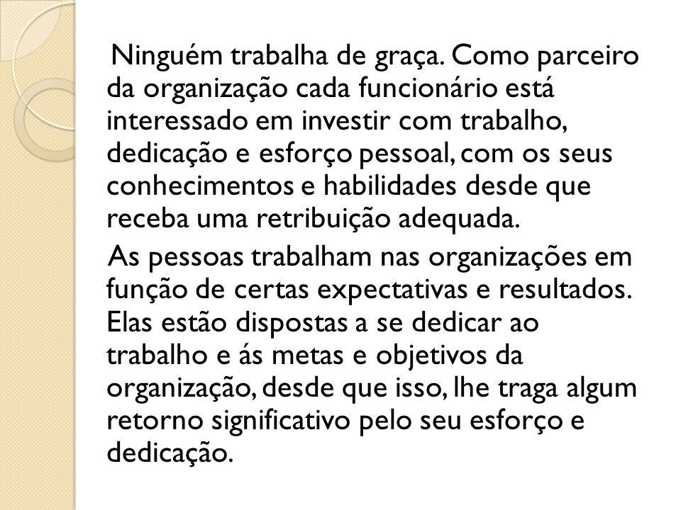 RECOMPENSAS ORGANIZACIONAIS As recompensas oferecidas pela organização influenciam na satisfação dos seus parceiros (funcionários).