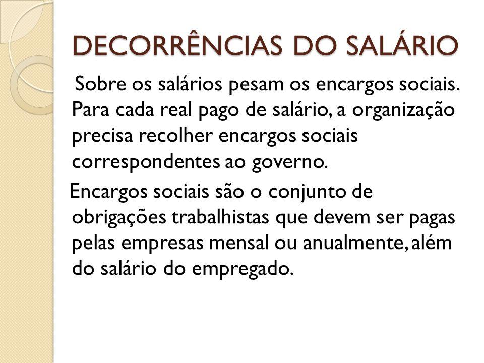 DECORRÊNCIAS DO SALÁRIO Sobre os salários pesam os encargos sociais. Para cada real pago de salário, a organização precisa recolher encargos sociais c