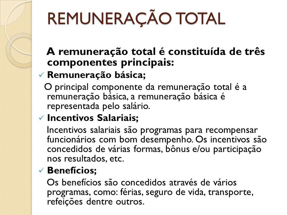 REMUNERAÇÃO TOTAL A remuneração total é constituída de três componentes principais: Remuneração básica; O principal componente da remuneração total é