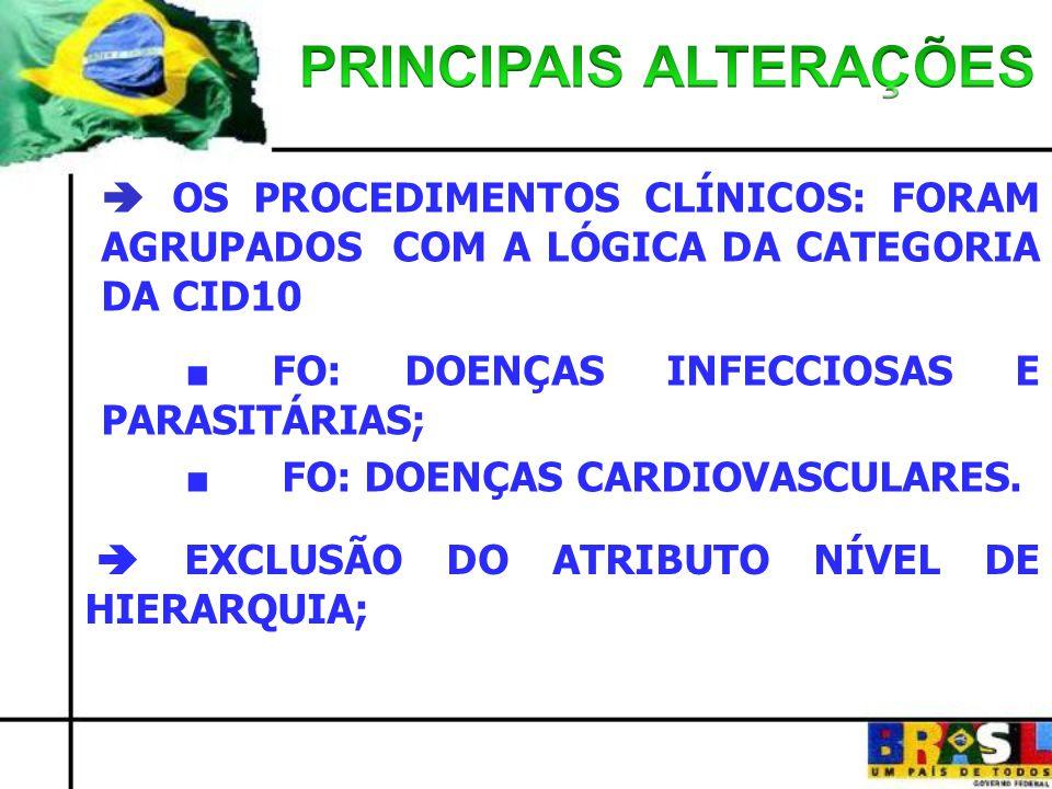 EXCLUSÃO DO ATRIBUTO NÍVEL DE HIERARQUIA; OS PROCEDIMENTOS CLÍNICOS: FORAM AGRUPADOS COM A LÓGICA DA CATEGORIA DA CID10 FO: DOENÇAS INFECCIOSAS E PARA