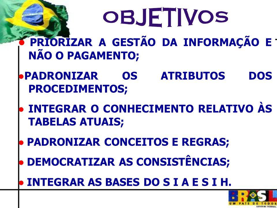 CABEÇALHO: CNES / MÊS/ANO CNES / MÊS/ANO PROC ATV.