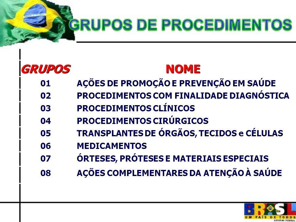 CABEÇALHO: CNES / CNS PROF./ MÊS/ANO CNES / CNS PROF./ MÊS/ANOUSUÁRIOPROCEDIMENTO NOMECÓDIGO CNSDATA ATENDIMENTO DATA NASC.QUANTIDADE SEXOCID RAÇA / CORCARÁTER ATENDIMENTO MUNICÍPIO RES.Nº AUTORIZAÇÃO