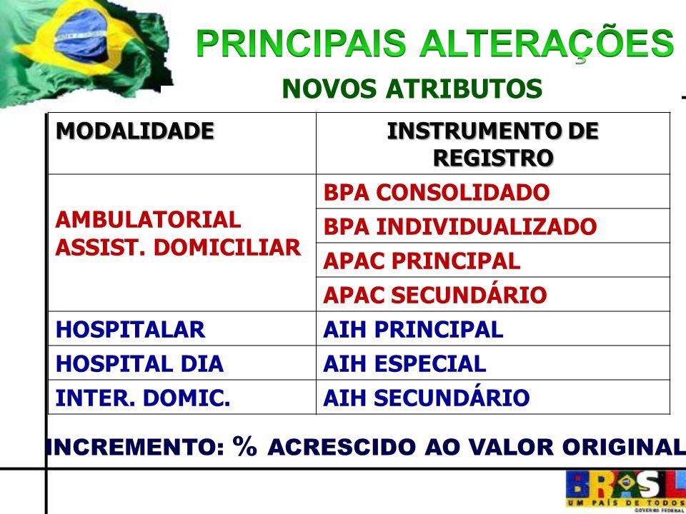 MODALIDADE INSTRUMENTO DE REGISTRO AMBULATORIAL ASSIST. DOMICILIAR BPA CONSOLIDADO BPA INDIVIDUALIZADO APAC PRINCIPAL APAC SECUNDÁRIO HOSPITALARAIH PR