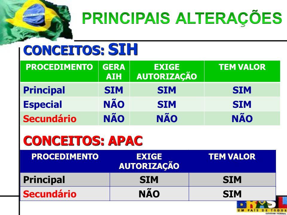 SH SADT/ Com Pontos SP Patologia/Radiologia Médico Odontólogo Taxas/DiáriasAnat.