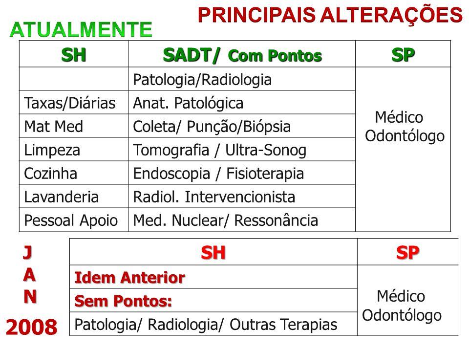 SH SADT/ Com Pontos SP Patologia/Radiologia Médico Odontólogo Taxas/DiáriasAnat. Patológica Mat MedColeta/ Punção/Biópsia LimpezaTomografia / Ultra-So