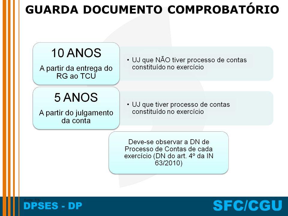 DPSES - DP SFC/CGU Fonte: TCU GUARDA DOCUMENTO COMPROBATÓRIO