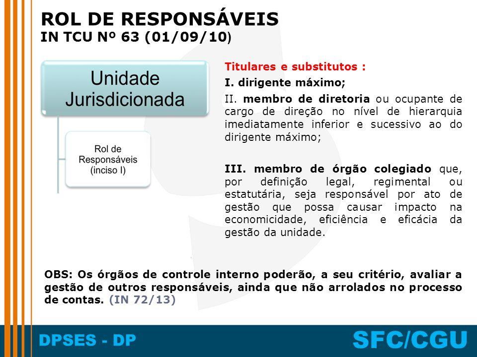 DPSES - DP SFC/CGU OBS: Os órgãos de controle interno poderão, a seu critério, avaliar a gestão de outros responsáveis, ainda que não arrolados no pro