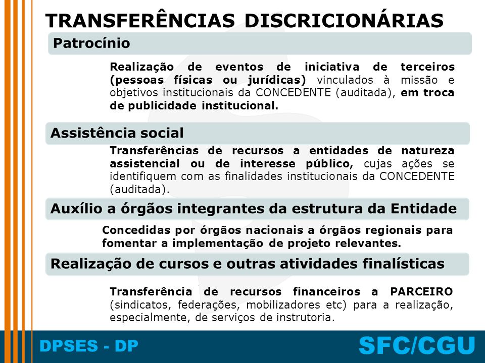 DPSES - DP SFC/CGU TRANSFERÊNCIAS DISCRICIONÁRIAS Realização de eventos de iniciativa de terceiros (pessoas físicas ou jurídicas) vinculados à missão e objetivos institucionais da CONCEDENTE (auditada), em troca de publicidade institucional.