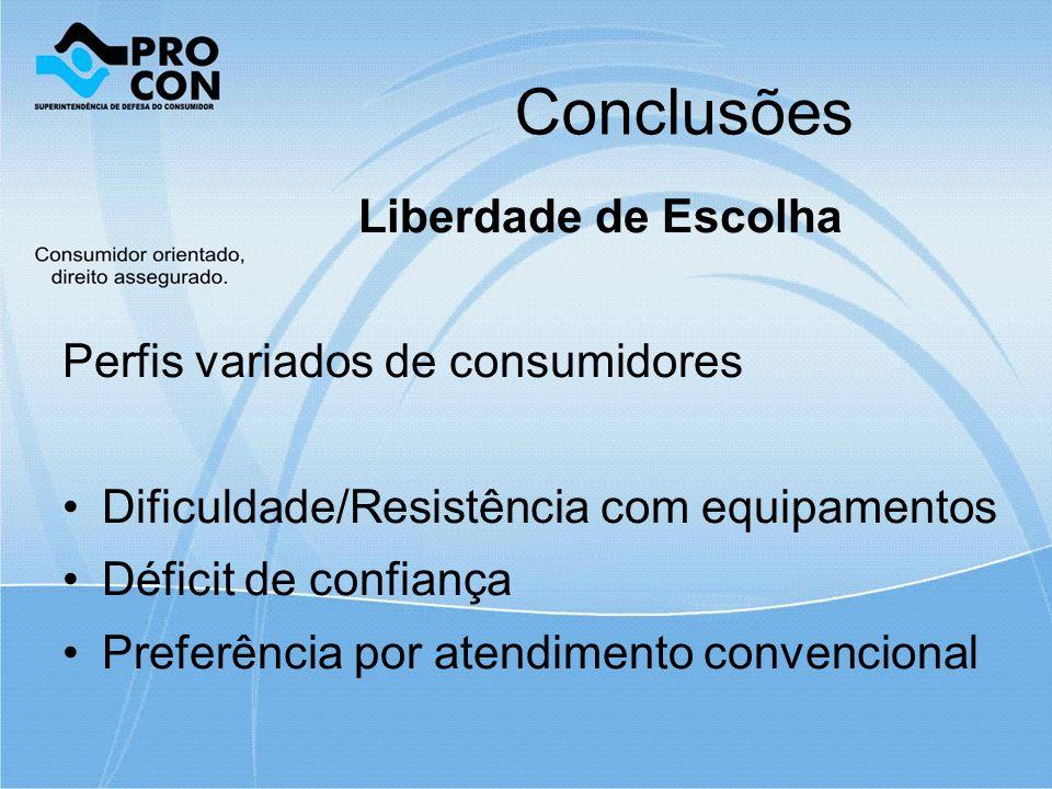 Conclusões Liberdade de Escolha Perfis variados de consumidores Dificuldade/Resistência com equipamentos Déficit de confiança Preferência por atendimento convencional