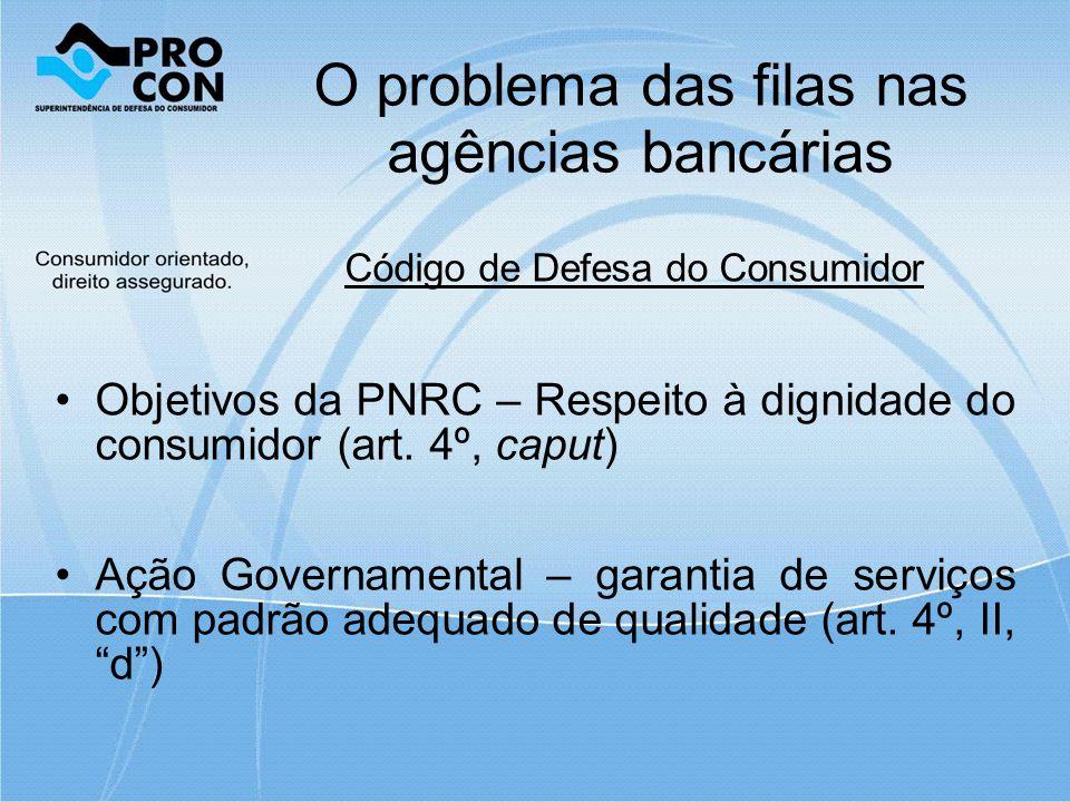 O problema das filas nas agências bancárias Código de Defesa do Consumidor Objetivos da PNRC – Respeito à dignidade do consumidor (art.
