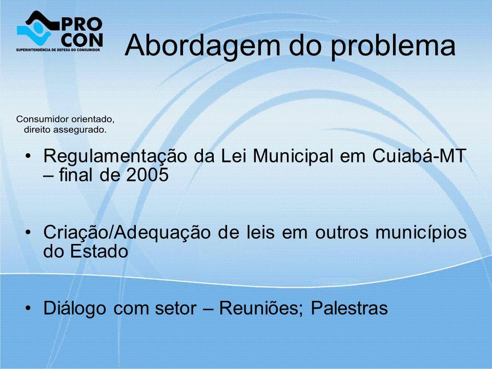 Abordagem do problema Regulamentação da Lei Municipal em Cuiabá-MT – final de 2005 Criação/Adequação de leis em outros municípios do Estado Diálogo com setor – Reuniões; Palestras