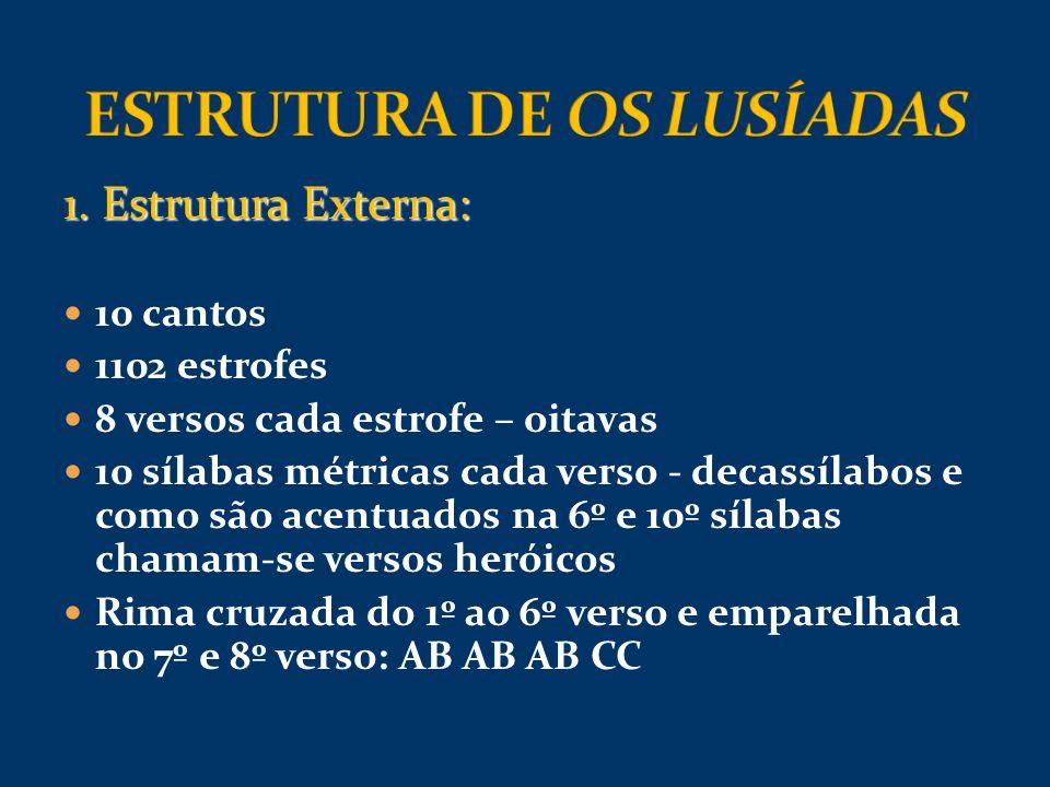 1. Estrutura Externa: 10 cantos 1102 estrofes 8 versos cada estrofe – oitavas 10 sílabas métricas cada verso - decassílabos e como são acentuados na 6