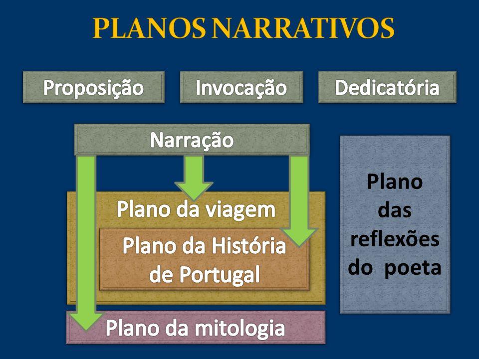 Plano das reflexões do poeta Plano das reflexões do poeta