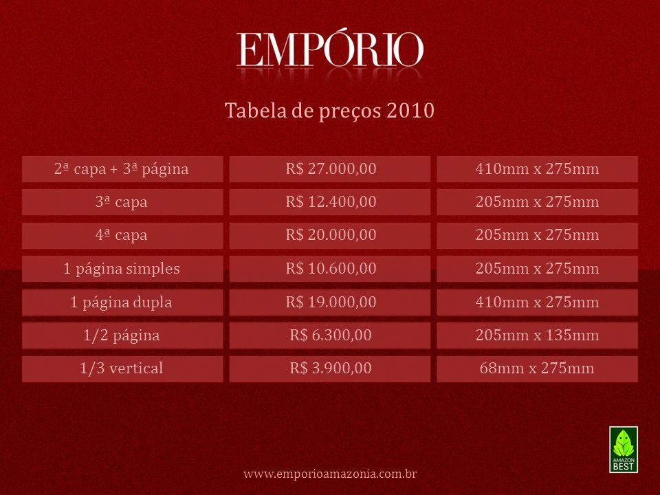 www.emporioamazonia.com.br Tabela de preços 2010 2ª capa + 3ª páginaR$ 27.000,00410mm x 275mm 3ª capaR$ 12.400,00205mm x 275mm 4ª capaR$ 20.000,00205m