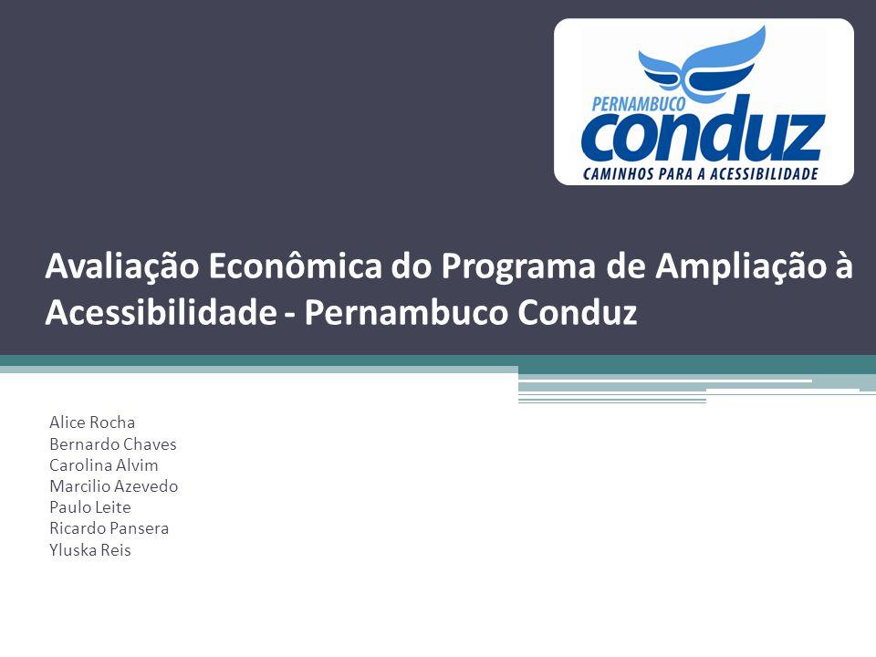 Avaliação :: Grupos de tratamento e controle Grupo de tratamento: usuários cadastrados residentes no Recife e atendidos pelo Programa PE Conduz.