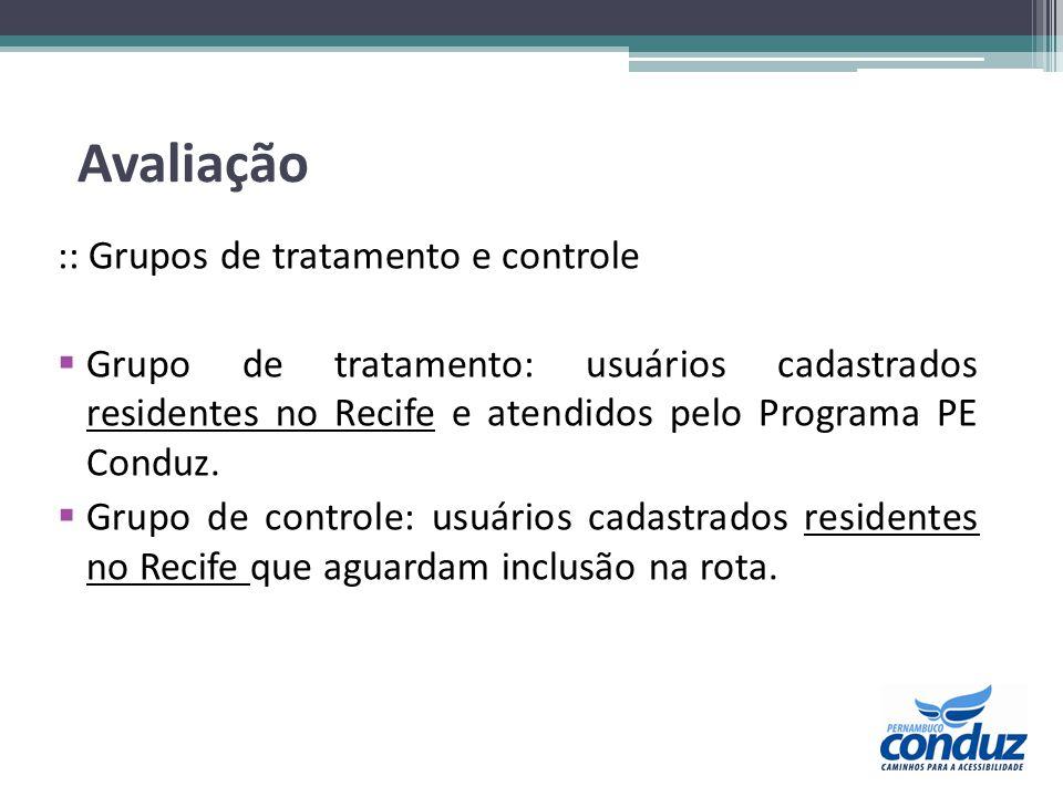 Avaliação :: Grupos de tratamento e controle Grupo de tratamento: usuários cadastrados residentes no Recife e atendidos pelo Programa PE Conduz. Grupo