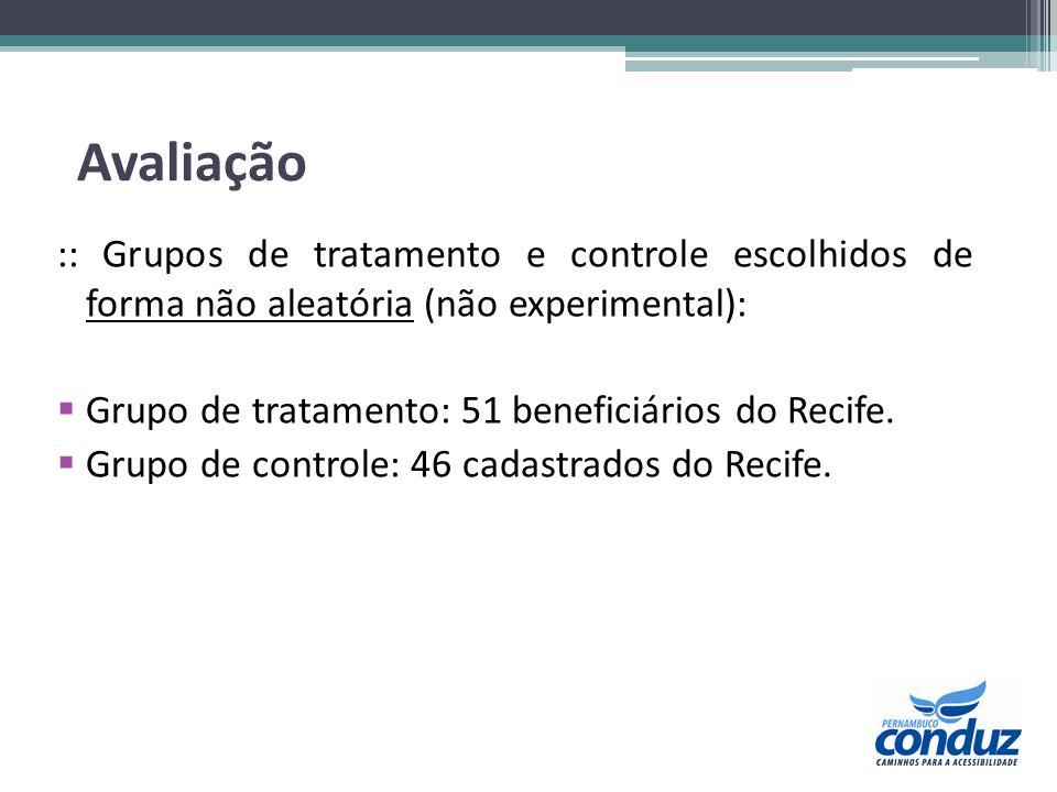 Avaliação :: Grupos de tratamento e controle escolhidos de forma não aleatória (não experimental): Grupo de tratamento: 51 beneficiários do Recife. Gr