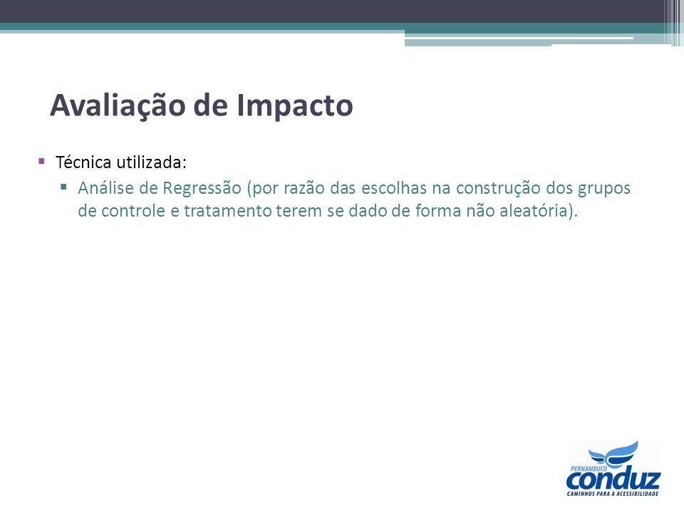 Avaliação de Impacto Técnica utilizada: Análise de Regressão (por razão das escolhas na construção dos grupos de controle e tratamento terem se dado d
