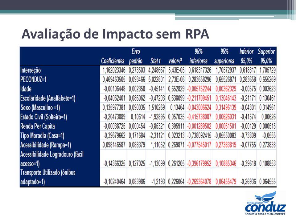 Avaliação de Impacto sem RPA
