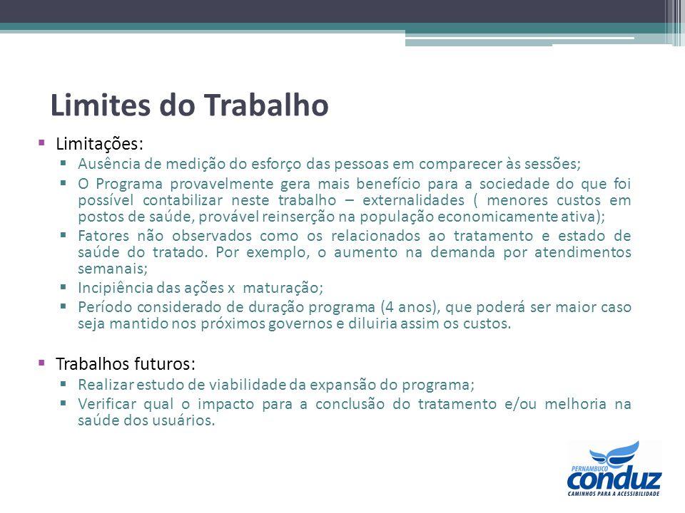 Limites do Trabalho Limitações: Ausência de medição do esforço das pessoas em comparecer às sessões; O Programa provavelmente gera mais benefício para