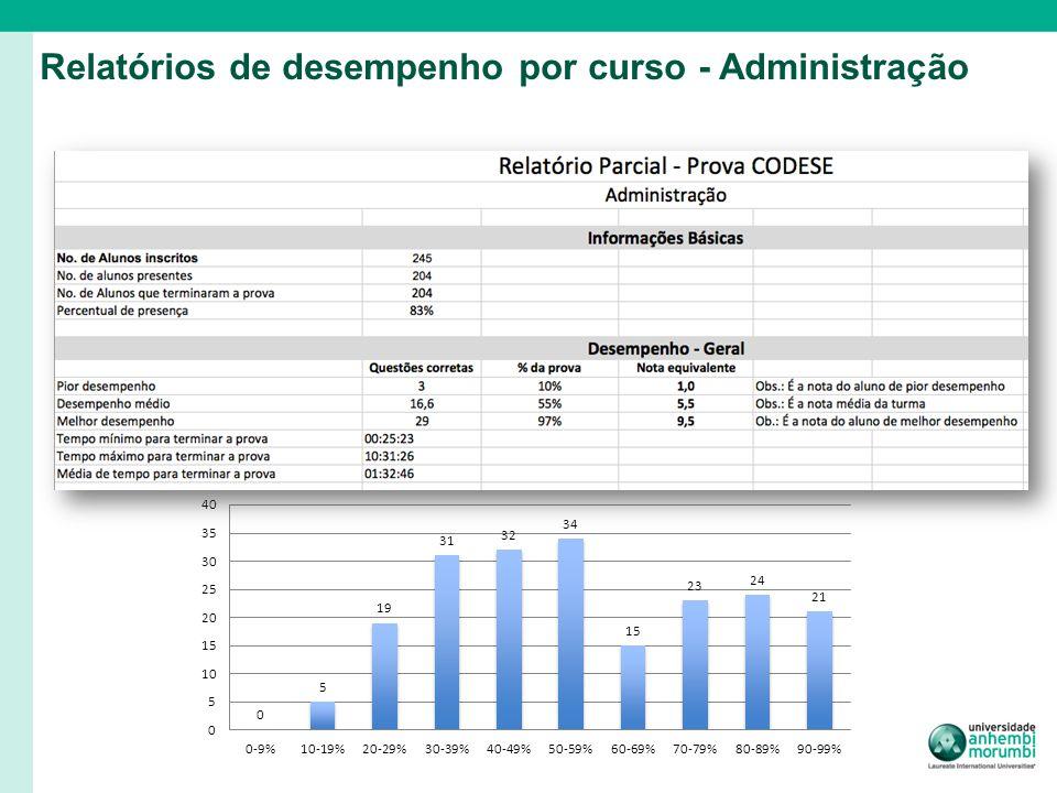 Relatórios de desempenho por curso - Administração