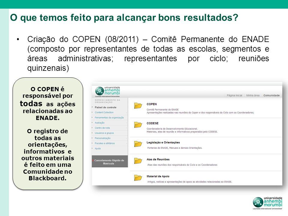 O que temos feito para alcançar bons resultados? Criação do COPEN (08/2011) – Comitê Permanente do ENADE (composto por representantes de todas as esco