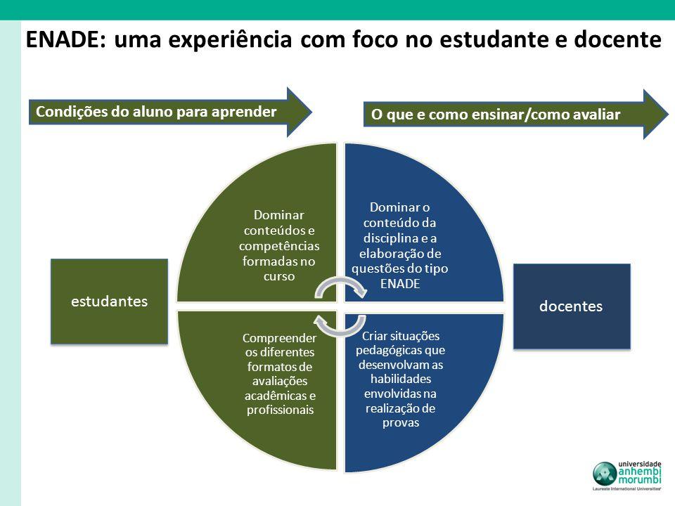 Dominar conteúdos e competências formadas no curso Dominar o conteúdo da disciplina e a elaboração de questões do tipo ENADE Criar situações pedagógic