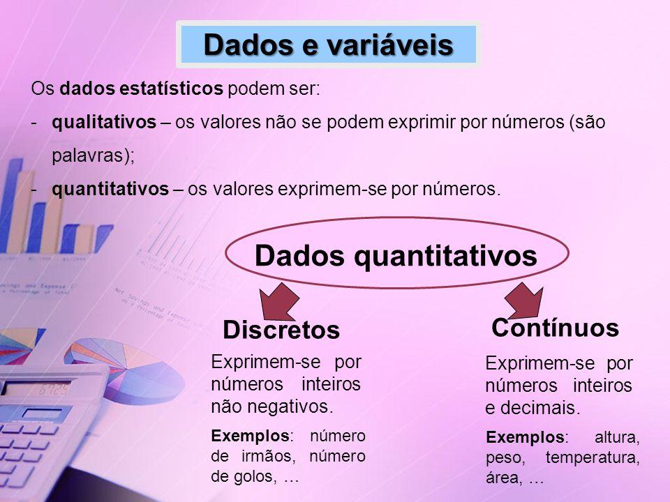 Os dados estatísticos podem ser: -qualitativos – os valores não se podem exprimir por números (são palavras); -quantitativos – os valores exprimem-se