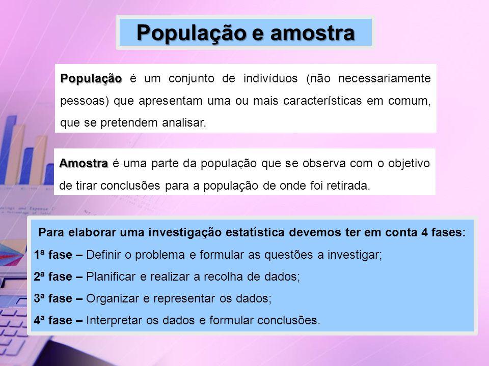 População e amostra População População é um conjunto de indivíduos (não necessariamente pessoas) que apresentam uma ou mais características em comum,