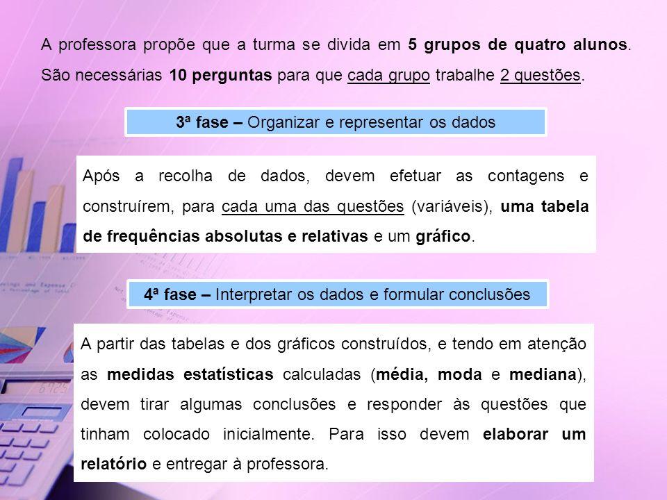 A professora propõe que a turma se divida em 5 grupos de quatro alunos. São necessárias 10 perguntas para que cada grupo trabalhe 2 questões. 3ª fase