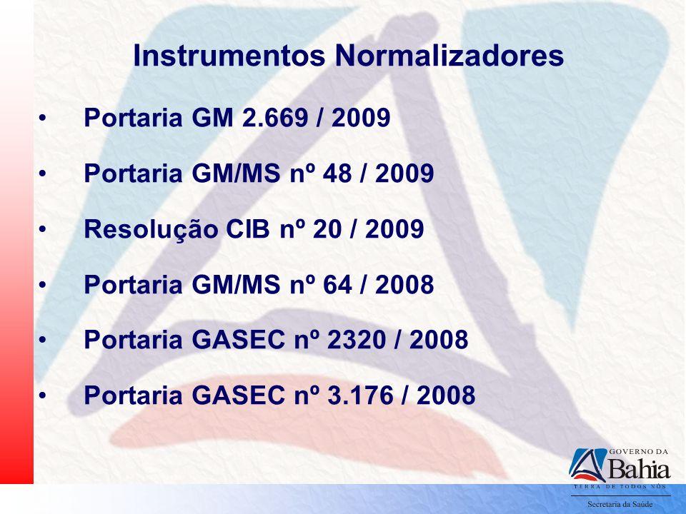 Instrumentos Normalizadores Portaria GM 2.669 / 2009 Portaria GM/MS nº 48 / 2009 Resolução CIB nº 20 / 2009 Portaria GM/MS nº 64 / 2008 Portaria GASEC