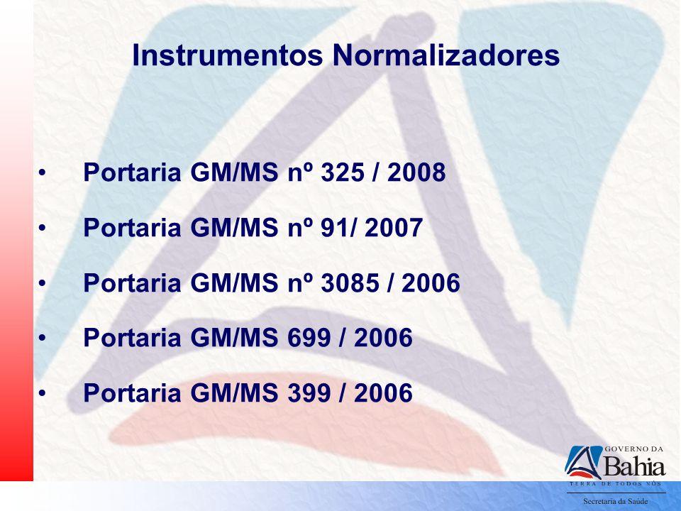 Instrumentos Normalizadores Portaria GM/MS nº 325 / 2008 Portaria GM/MS nº 91/ 2007 Portaria GM/MS nº 3085 / 2006 Portaria GM/MS 699 / 2006 Portaria G